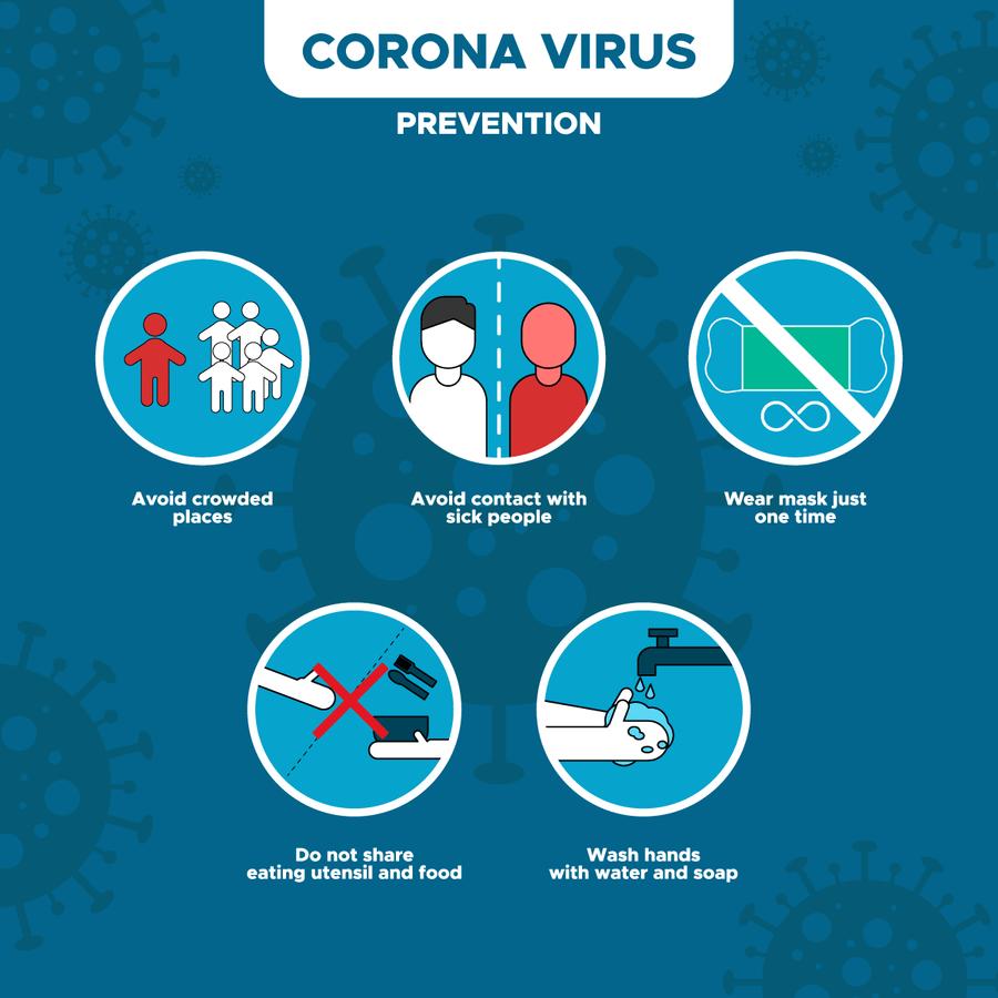 Corona Virus Prevention Illustration